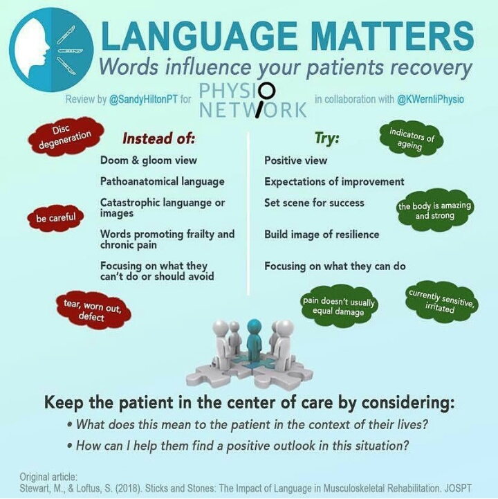 language-matters-dolor-pain